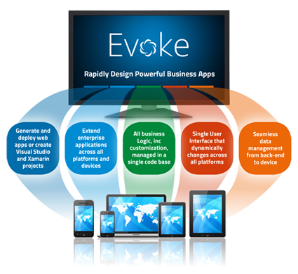 Evoke Rapidly Design Powerful Business Apps
