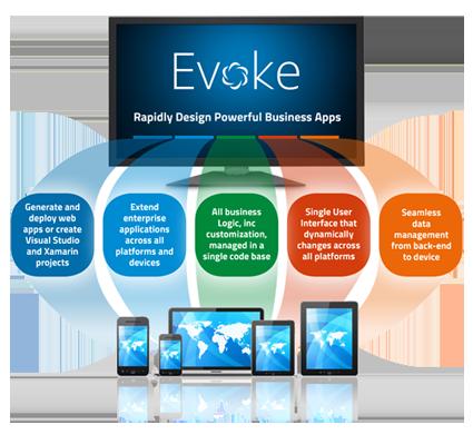 b7c2b7e75 BlueFinity International - What is Evoke - Evoke