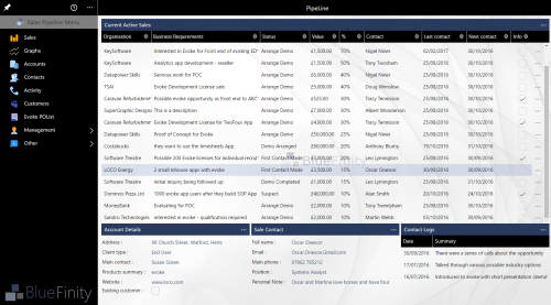 Evoke sales pipeline demo app screenshot